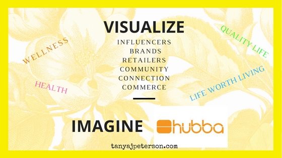Visualization enhances wellbeing. Hubba enhances wellbeing too. Hubba's health and wellness community joins influencers and brands for success, wellness.